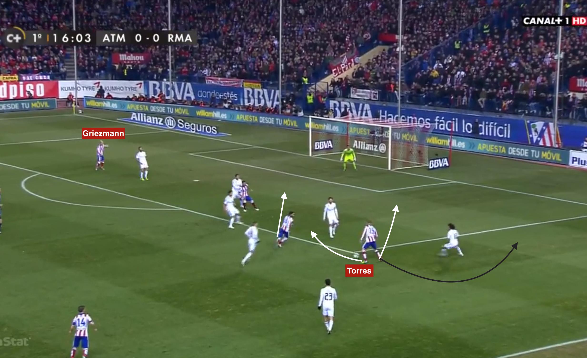 Ein weitere gute Staffelung und er Garcia den Strafraum besetzt und Torres zum Flügel tendiert. Hier hat er jetzt viele Möglichkeiten, entscheidet sich aber für die schlechteste (schwarzer Pfeil). Folge: Ballverlust.