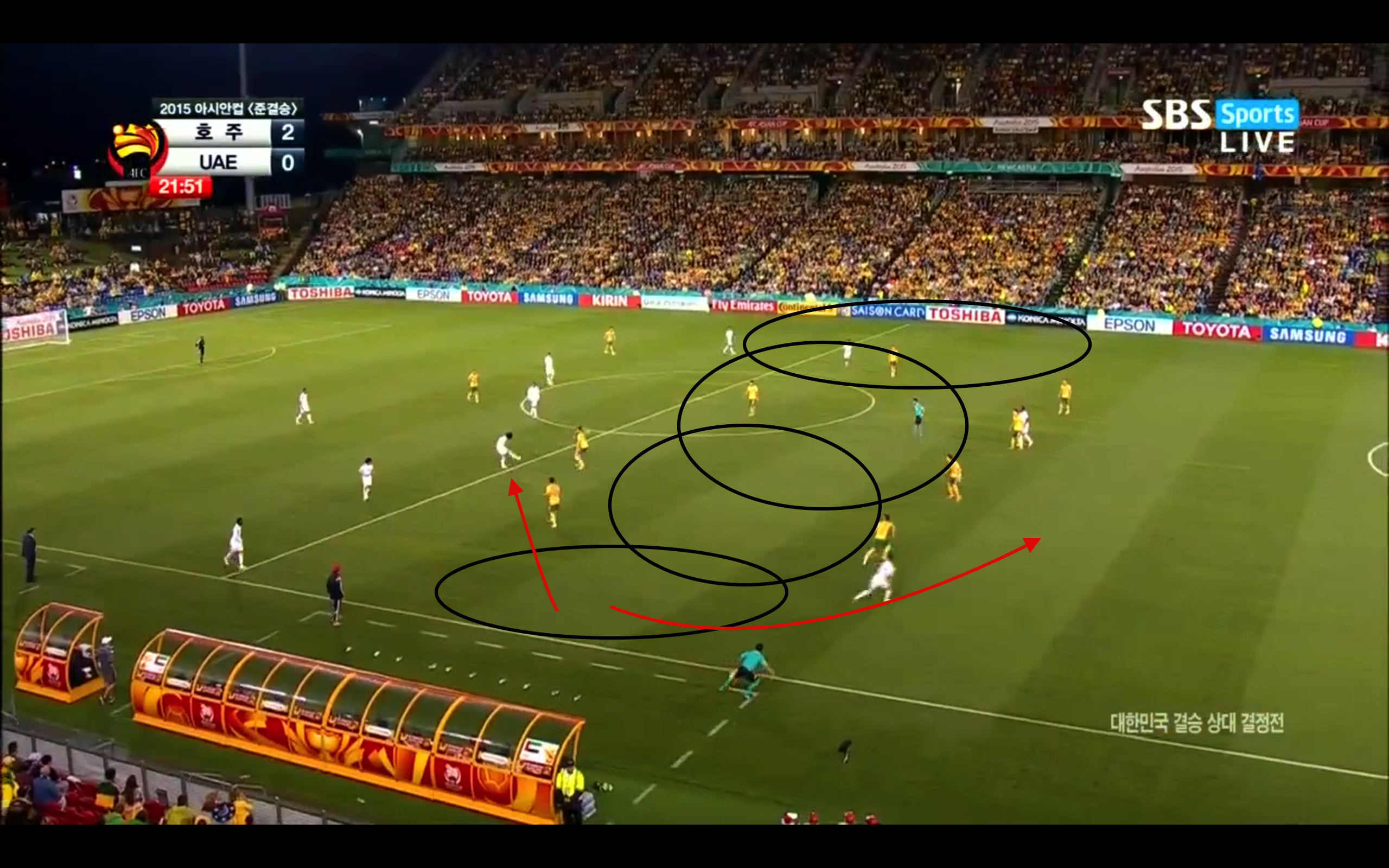 Abdulrahman läuft vom rechten Flügel ins Zentrum, fordert sofort den Ball. Er öffnet den rechten Flügel in den sich nun Mabkhout (7) bewegt, welcher dann direkt hinter die Kette startet. Die Staffelung ist nun zwar nicht besonders gut, die Raumnutzung ist sehr defensiv und eigentlich ist die Angriffsentwicklung nicht wirklich vielversprechend. Allerdings spielt Adulrahman nun einen Pass mit viel Schnitt hinter die Kette auf Mabkhout, welcher nur leicht im Abseits steht. Ein sehr simpler Spielzug, der in ähnlicher Form des Öfteren genutzt wird.