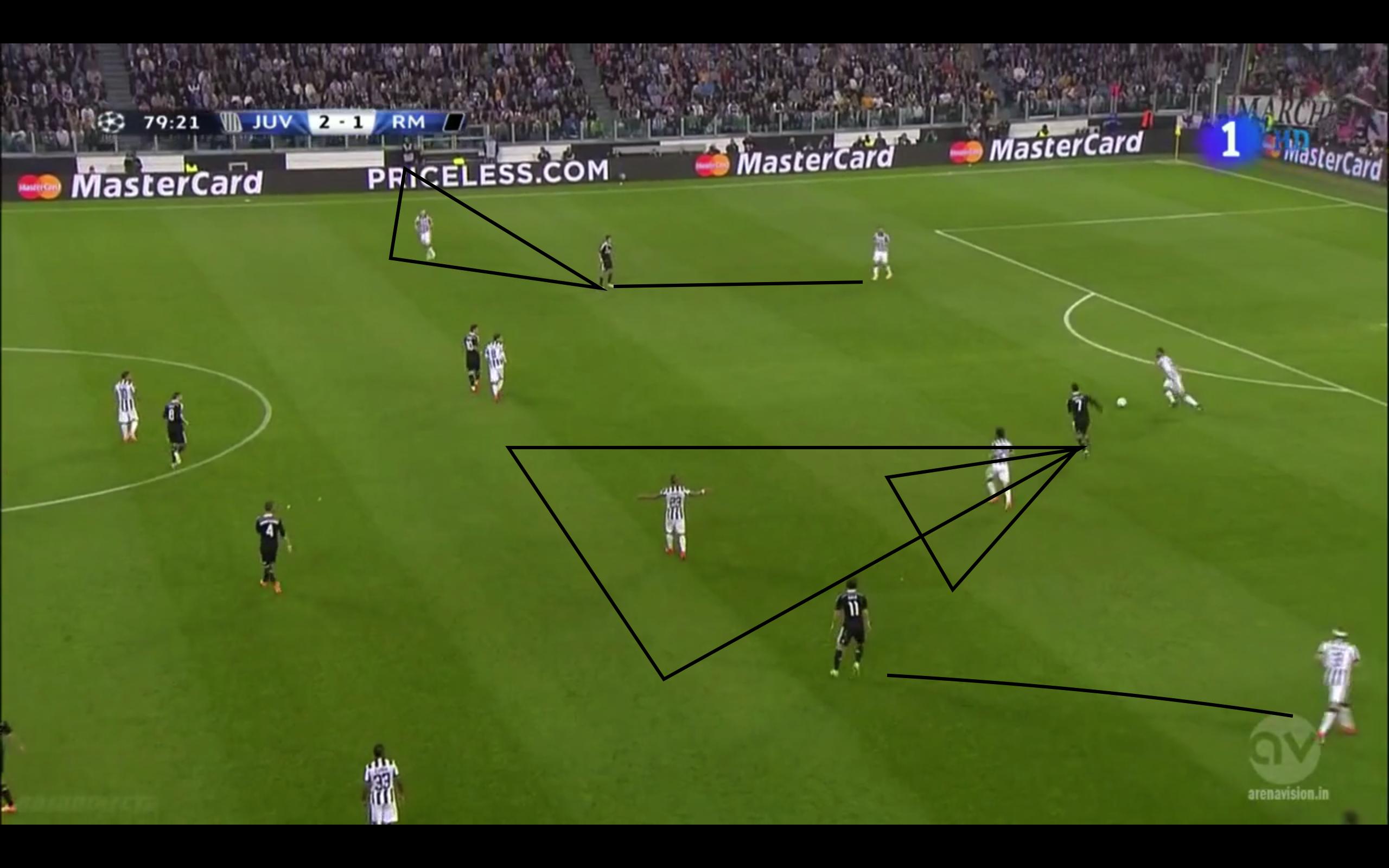 Hernandez hat eine gute Positionsfindung und lenkt das Spiel in die Mitte. Dort ist Madrid sehr mannorientiert und kann die Bälle aggressiv gewinnen