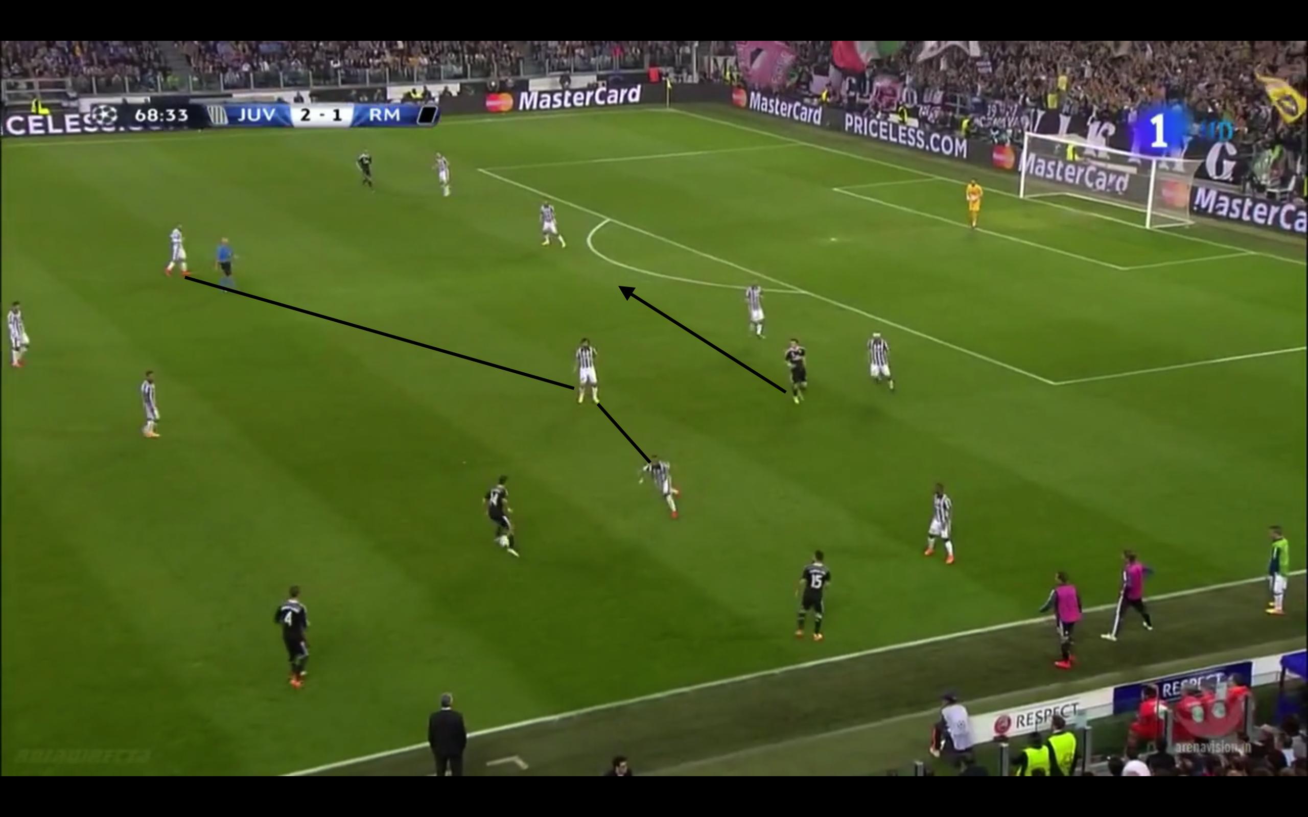 Er lässt sich fallen und driftet in den Halbraum. Von dort treibt er das Spiel an und stößt Bewegungen an. Bale rückt stärker ein und bietet sich im Halbraum an. Carvajal rückt auf, Ramos sichert die Staffelung ab und dient als mögliche Anspielstation. Im 4-3-3 ist Ramos nun nicht mehr so stark im Dunstkreis der Stürmer Juventus'. Diese besetzen das Zentrum und verhindern schnelle Verlagerungen. Es können also nur hohe Verlagerungen gespielt werden.