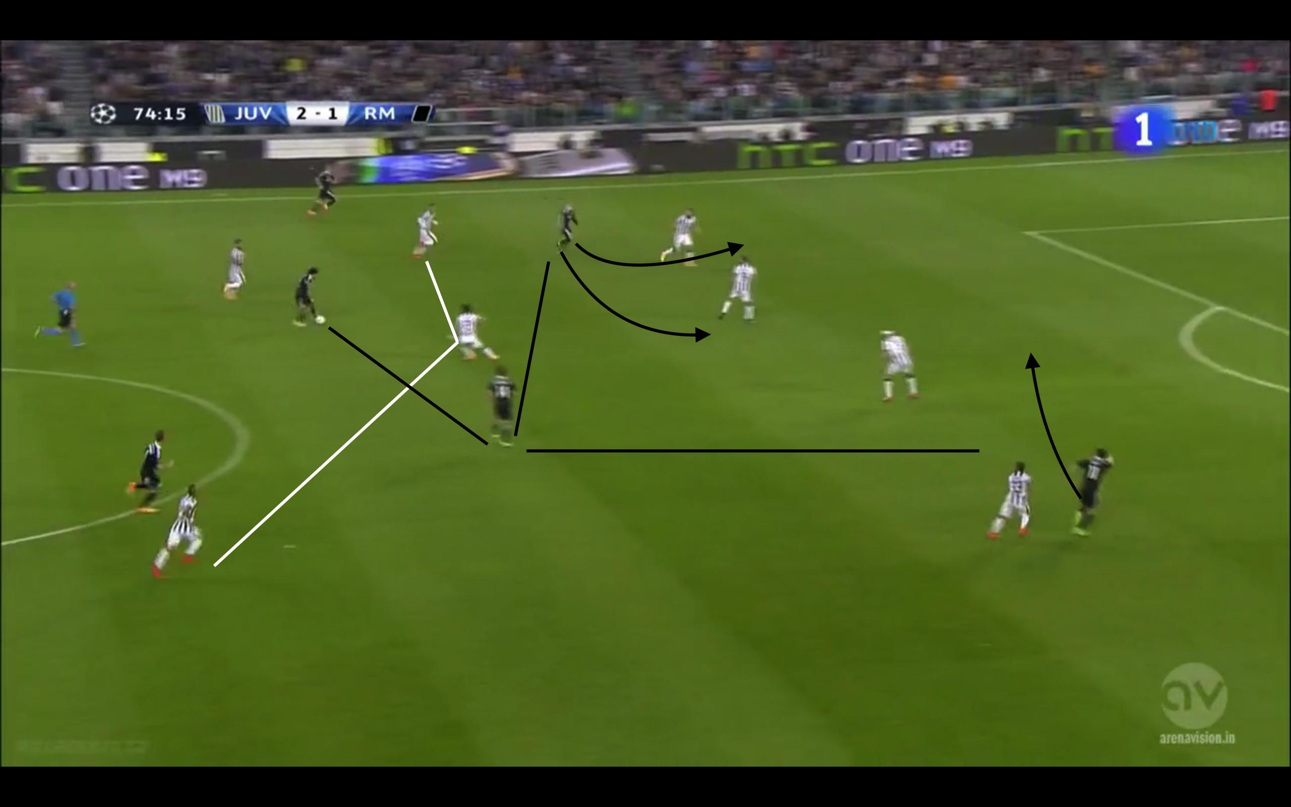 Hernandez lässt sich in die Lücke fallen, sowohl Bale als auch Ronaldo können diagonal in die Schnittstellen starten. In dieser Szene presst ihn Vidal aber direkt von hinten und er verliert den Ball. Liegt vor allem daran, dass die Pässe auf Bale und Ronaldo sehr anspruchsvoll waren. Dadurch hat die Ballverarbeitung sehr lang gedauert.