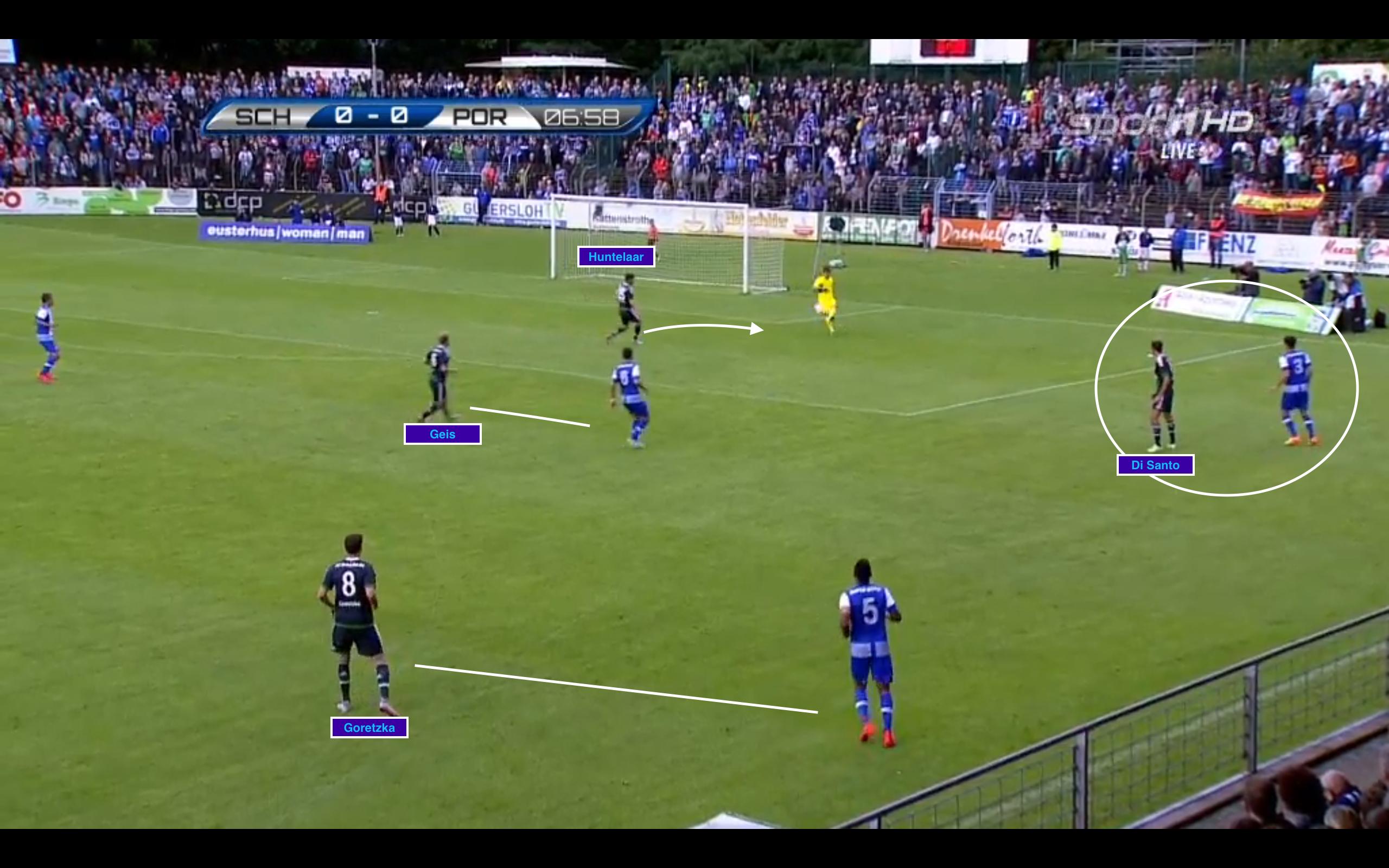 Di Santo stellt den rechten Innenverteidiger von Porto zu. Huntelaar läuft Casillas so an, dass sein Sichtfeld nach vorne zeigt und der zweite Innenverteidiger in seinem Deckungsschatten steht. Dahinter orientiert sich Geis lose am Sechser und Goretzka am Außenverteidiger. Simples Leiten in einen zugestellten Raum erzwingt einen langen Ball und erzeugt Ballbesitz.