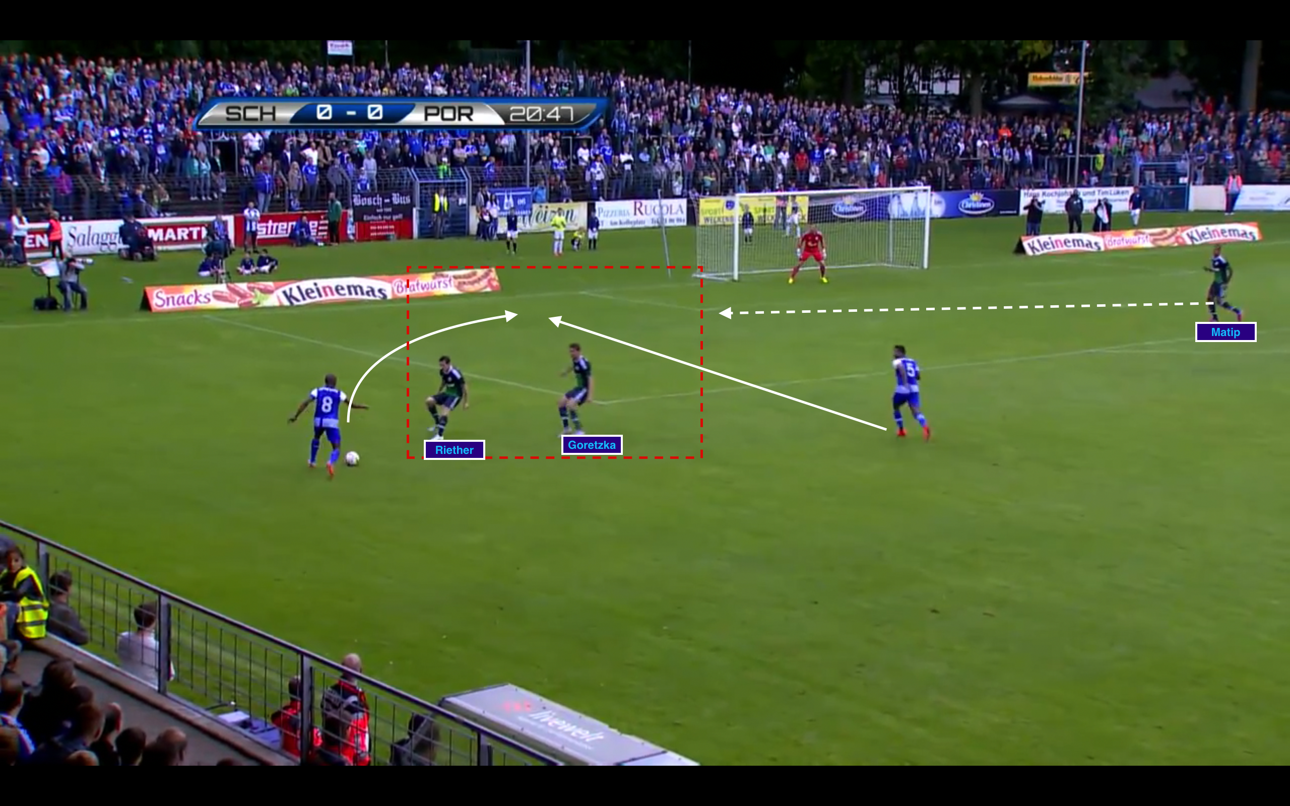 Brahimi hat den Ball. Goretzka und Riether doppeln. Matip sichert das Zentrum und eine mögliche Flanke ab. Alex Sandro läuft nun mit schnellem Tempo in den offenen Raum und bekommt den Ball, den er nun etwas stumpf auf den Kasten hämmert. Allerdings sieht man wieder, wie anfällig Schalke bei solchen simplen Angriffen ist.