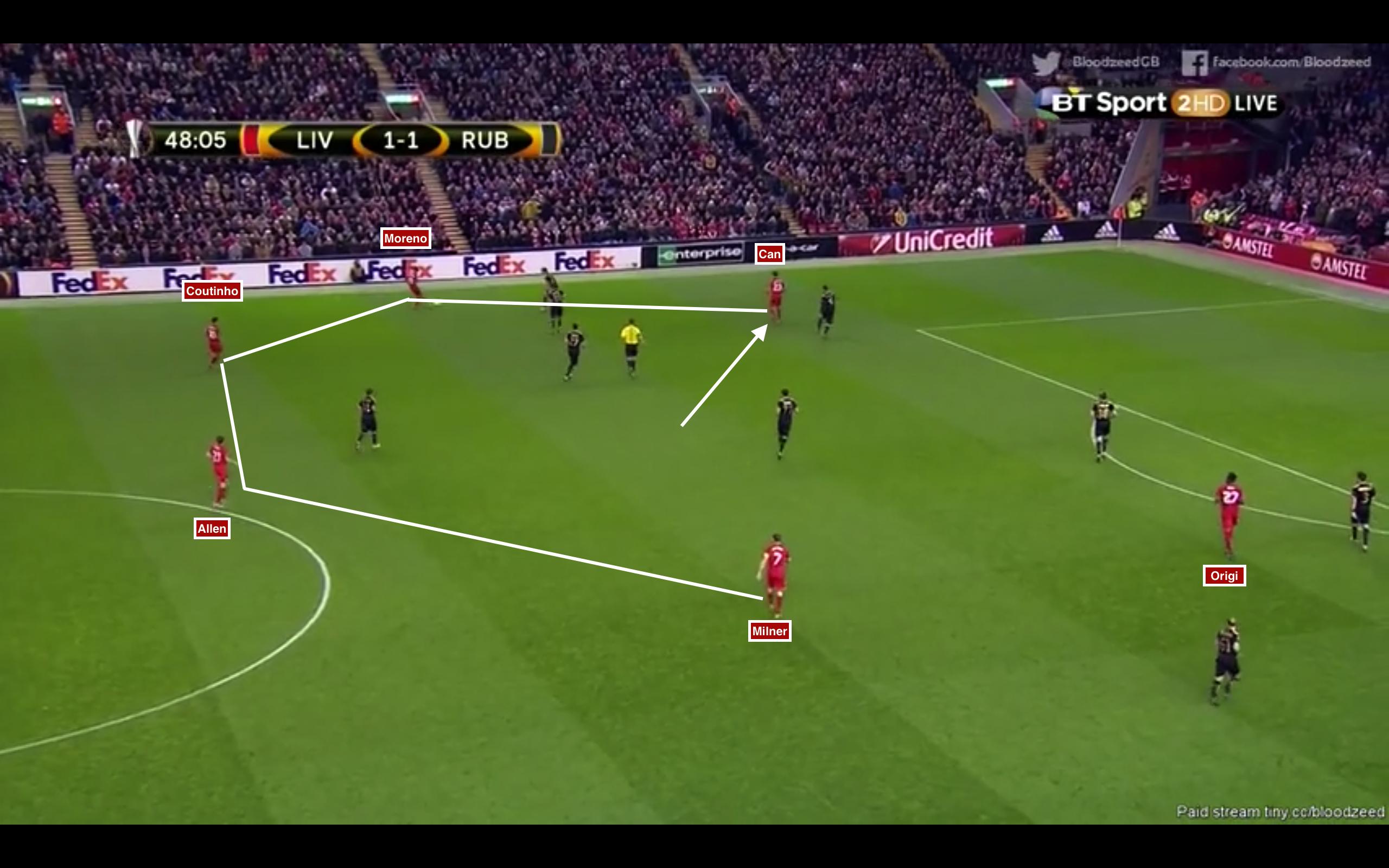 Can driftet in den offen Raum, anstatt im Halbraum zu bleiben. Moreno spielt ihn nun entlang der Linie an und das Spiel ist komplett am Flügel isoliert. Die anderen Spieler schieben nicht nach und das Zentrum ist nicht besetzt.