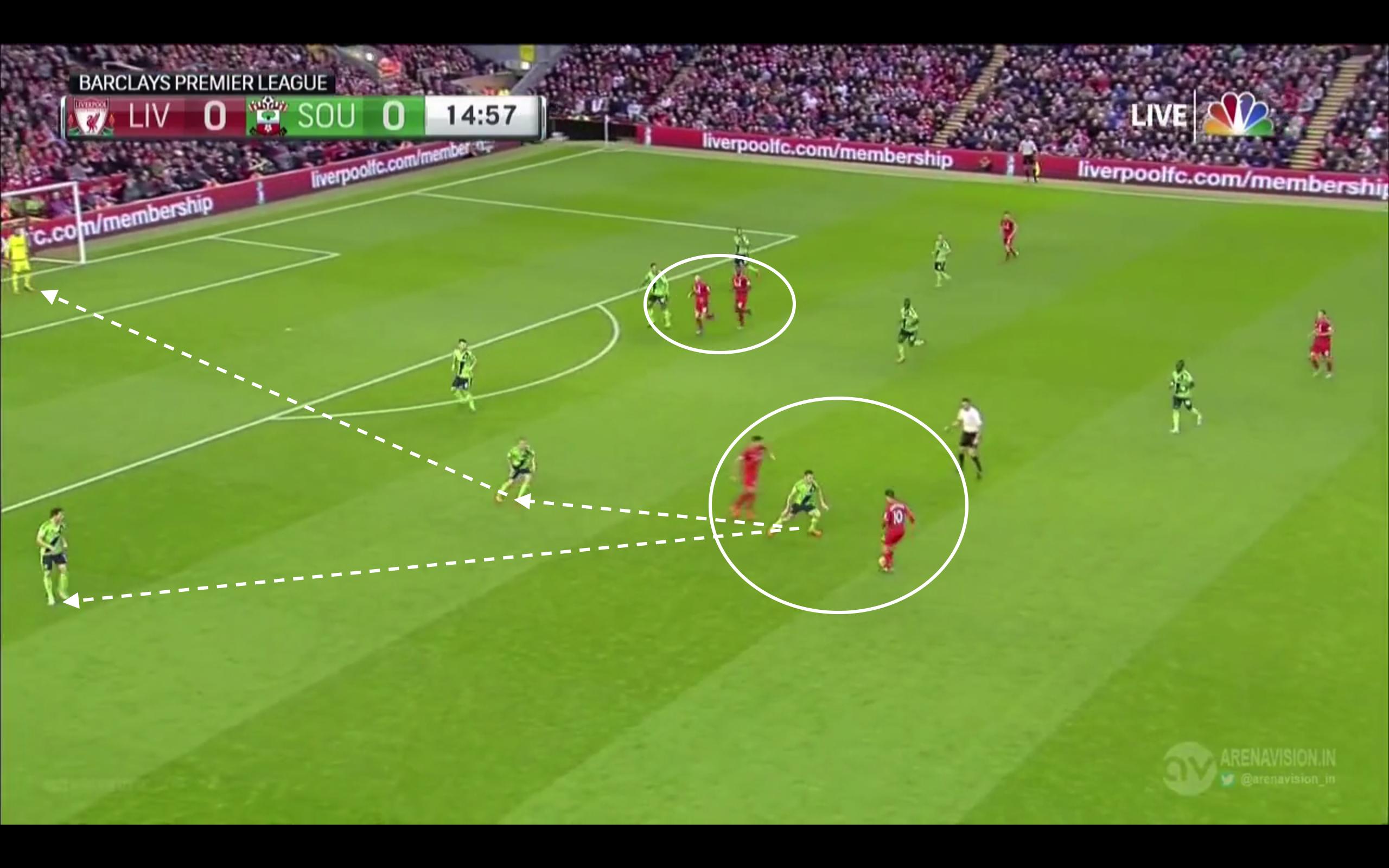 Man sieht gut, wie schlecht die ballnahe Staffelung ist. In der Szene verliert Coutinho den Ball und es kann nicht direkt gepresst werden. Southampton kann die Situation über mehrere freie Spieler auflösen.