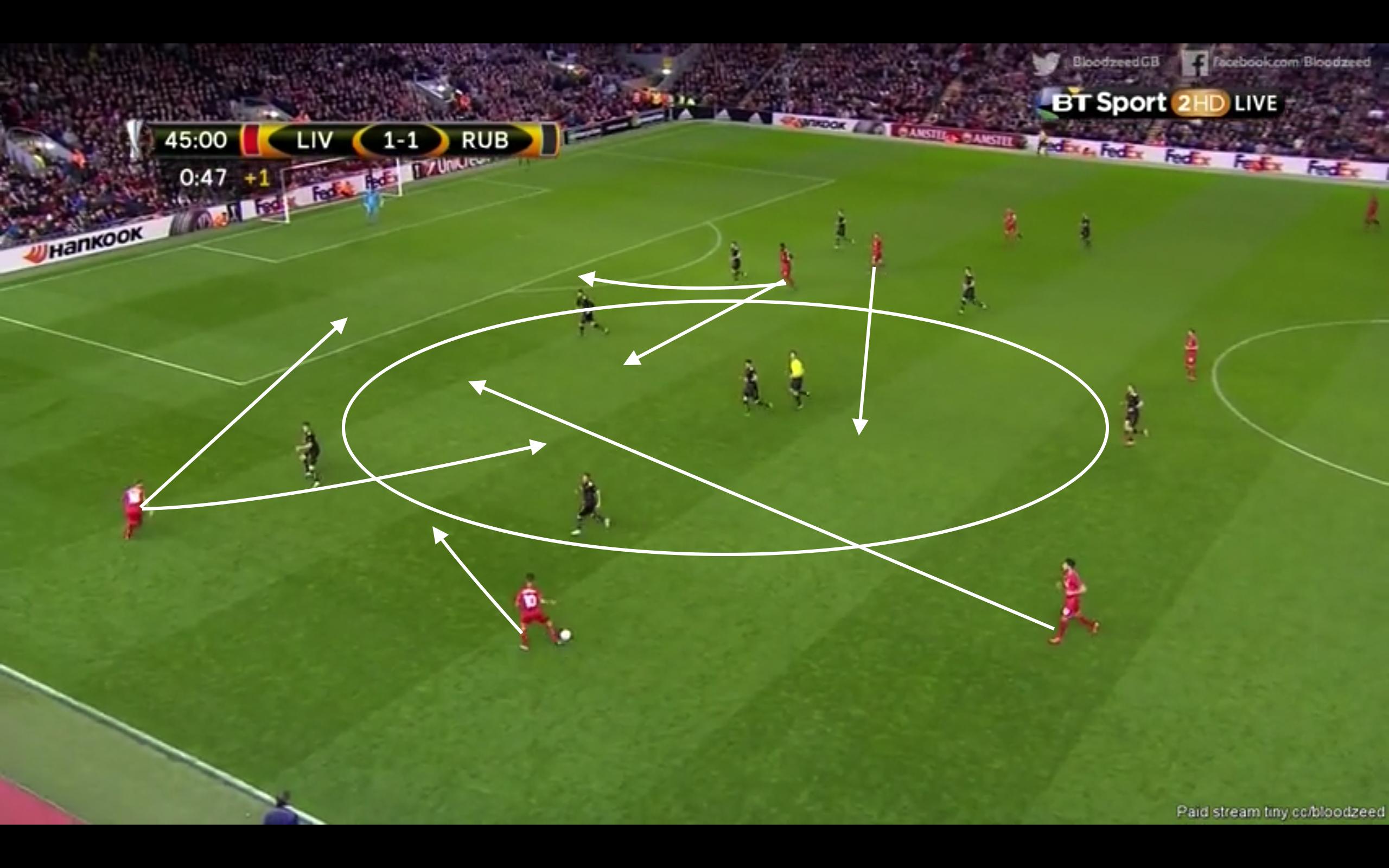Moreno steht breit, Can steht sehr tief und Coutinho hat sich den Ball außerhalb der gegnerischen Formation abgeholt. Das Zentrum ist nicht besetzt. Lallana und Origi schieben nicht nach und man kann kaum in die gegnerische Formation eindringe. Das Spiel ist am Flügel isoliert.