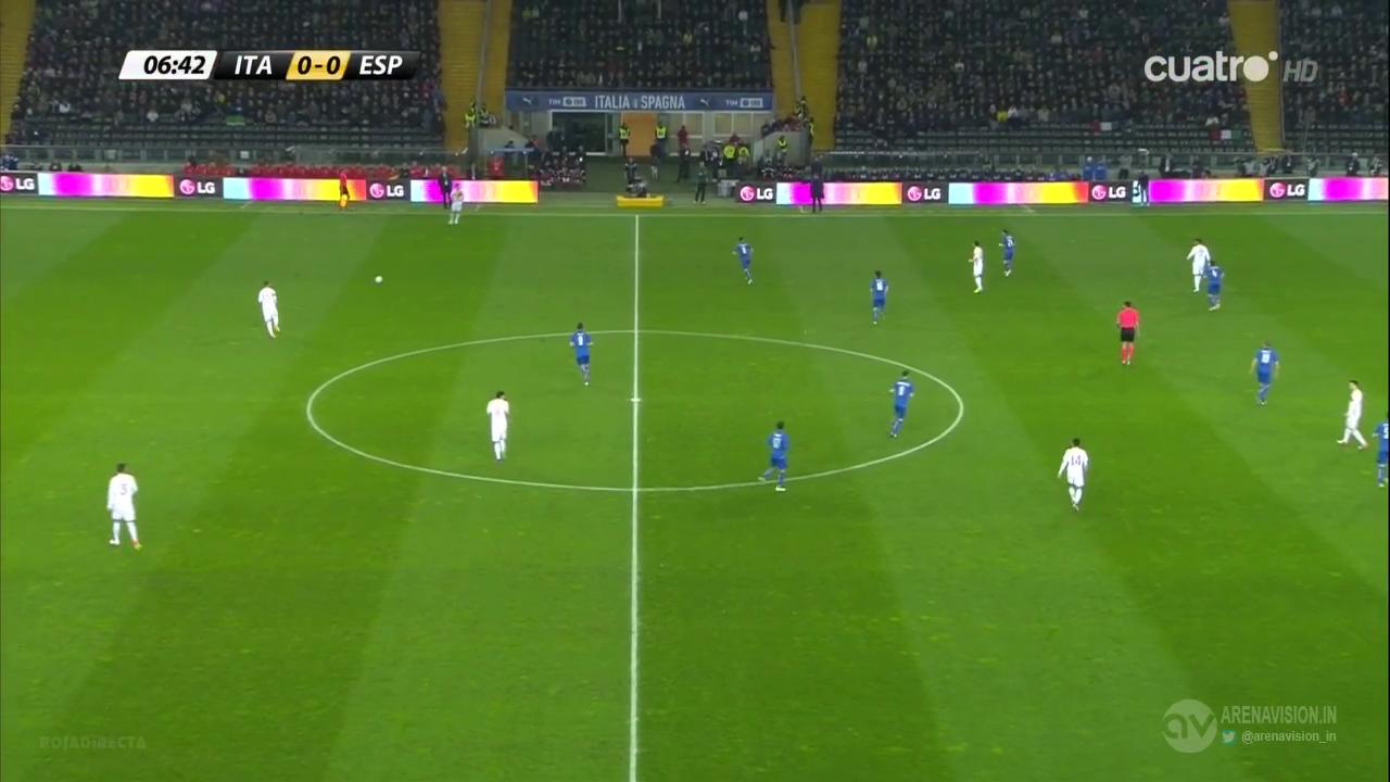 Italien 5-4-1 Spanien 4-3-3