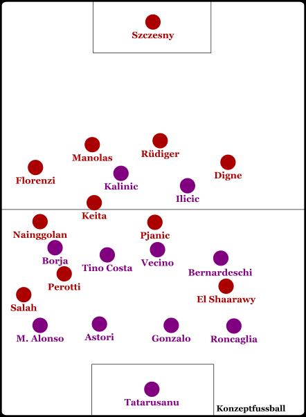 Roma vs Fiorentina 2