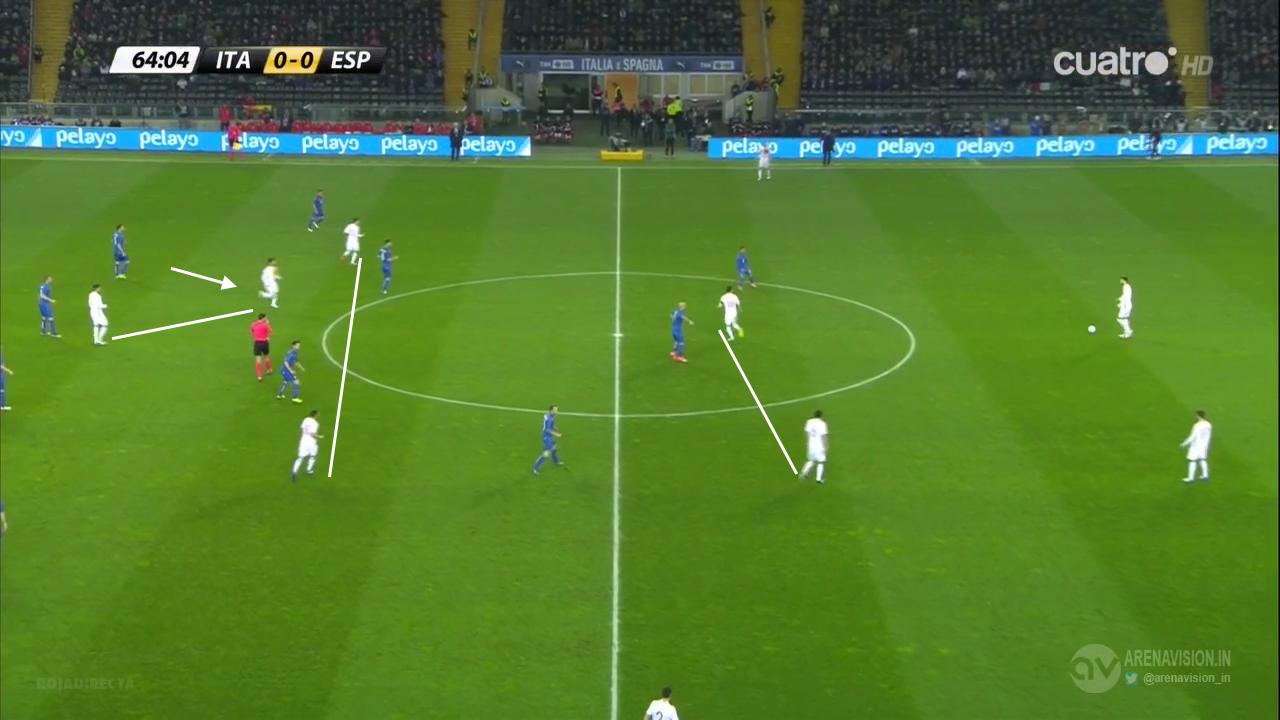 Spanien 4-2-2-2 vs Italien 5-2-3