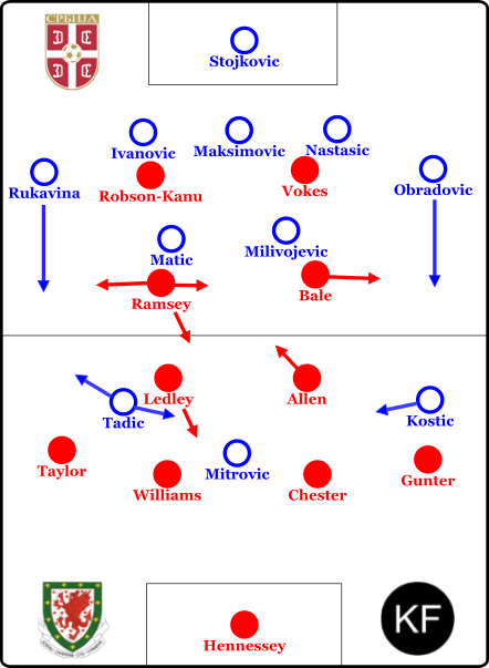 wales-vs-serbien-klein