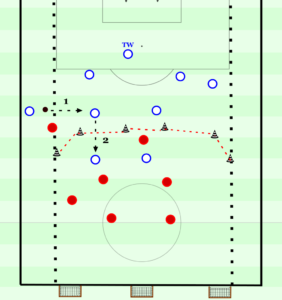 8v7-pressing-spielform-3