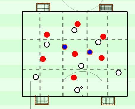 diagonality-game