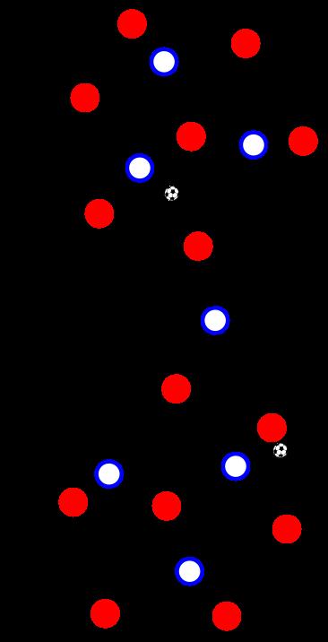 Rückwärtspressing Trainingsform