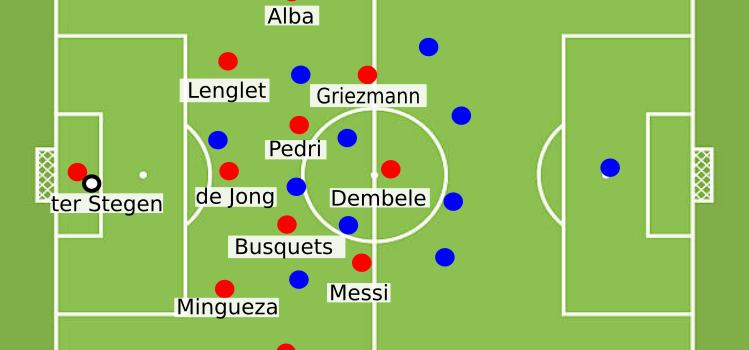 Des FC Barcelonas neue Grundstruktur