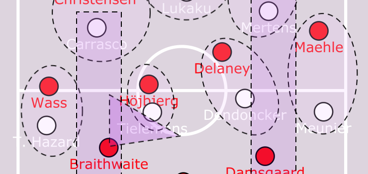 Dänemark – Belgien 1:2
